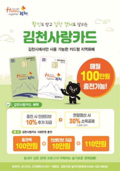 김천사랑상품권(카드) 판매 415억원 돌파-일자리경제과(사진3).jpg